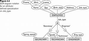 Wiring Diagram Database  The Entity Relationship Diagram
