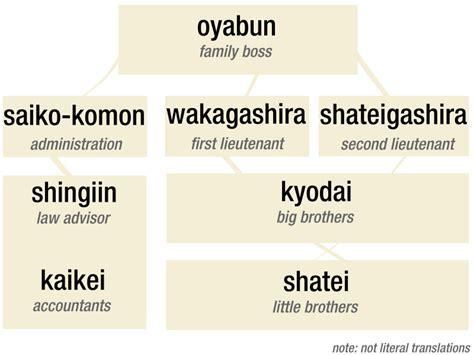 yakuza mafia syndicate japan esdaw