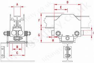 Manual Articulating Overhead Crane Trolley  Push  Pull