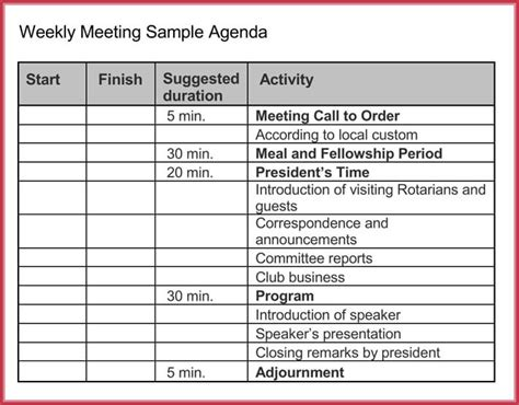 weekly meeting agenda template  samples formats