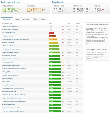 website optimization company 30 free ecommerce tools to boost your business
