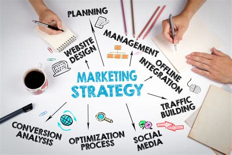 website marketing strategy 5 reasons why you need an marketing strategy in