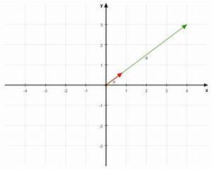 Vektor Länge Berechnen : wissen einheitsvektor matheretter ~ Themetempest.com Abrechnung