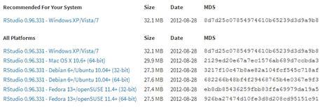Download Install Rstudio Rprogramming