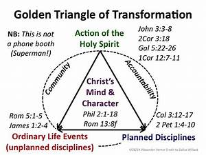 Transformation 2 - How God Changes Us