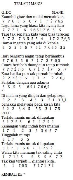 not lagu d masiv not angka chord pianika lagu slank terlalu manis musikal notes