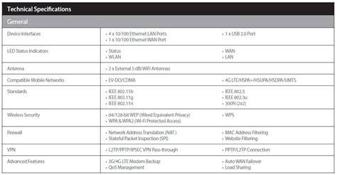 d link dwr 116 n300 multi wan wireless router grosir giri manik d link dwr 116 3g 4g lte wi fi router wireless n300 3g 4g
