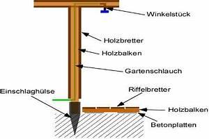 Außendusche Selber Bauen : gartendusche selber bauen ~ A.2002-acura-tl-radio.info Haus und Dekorationen