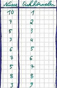 Mittelwert Berechnen Statistik : median berechnen ~ Themetempest.com Abrechnung