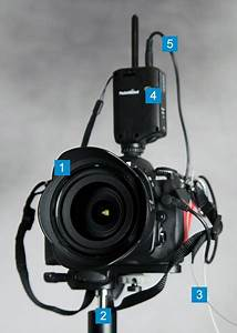 The Simple Guide To Mounting A Remote Camera