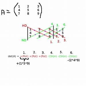 Determinante 4x4 Matrix Berechnen : inverse matrizen berechnen berpr fen ob eine matrix invers ist mathelounge ~ Themetempest.com Abrechnung