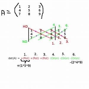 Inverse Berechnen Matrix : inverse matrizen berechnen berpr fen ob eine matrix invers ist mathelounge ~ Themetempest.com Abrechnung