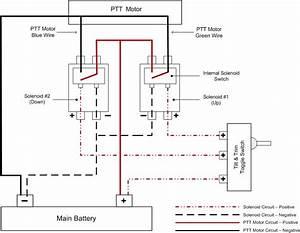Diagram Yaesu Ptt Wiring Diagram Full Version Hd Quality Wiring Diagram Diagramedyep Pcandphone Fr