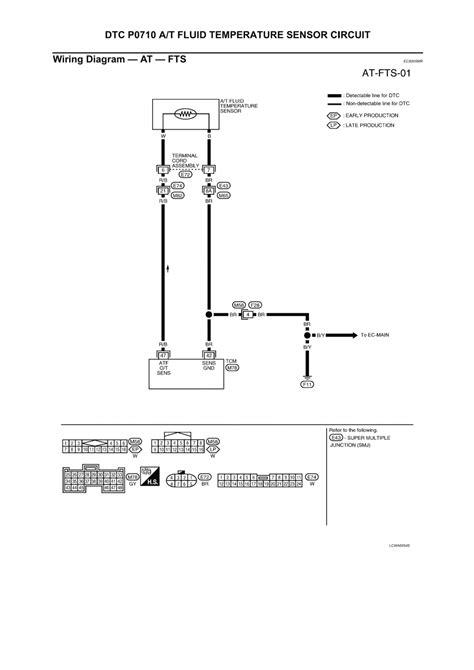 repair guides transmission transaxle 2003 automatic transmission 1 autozone