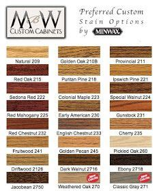 american cabinet refacing indianapolis wood floor stain colors from duraseal by indianapolis