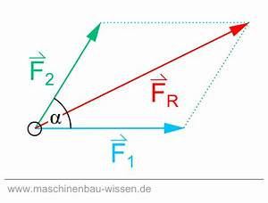Kräfte Berechnen Winkel : biete hilfe in physik und mathe archiv german roleplay by rgn revival gaming network ~ Themetempest.com Abrechnung