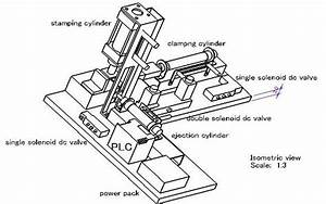 Structure Of Automatic Stamping Machine