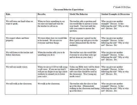 The Catholic Toolbox Classroom Behavior Expectations