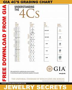 Free Gia 4c U2019s Diamond Chart Downloads  U2013 Jewelry Secrets