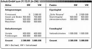 Bilanz Rechnung : unternehmensverkauf asset deal versus share deal ~ Themetempest.com Abrechnung