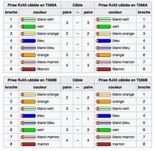 Schema Cablage Rj45 Ethernet : prix pour le c blage d 39 une maison en rj45 c bles et ~ Melissatoandfro.com Idées de Décoration