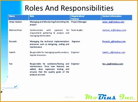 responsibilities of java developer in resume 5 web developer resume exle free sles exles