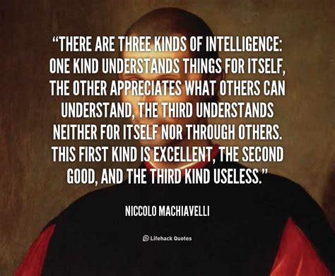 The Quotes Quotes About Human Intelligence Quotesgram