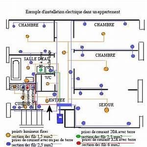 Livre L Installation Electrique : bricolage concevoir l 39 installation lectrique complete de ~ Premium-room.com Idées de Décoration