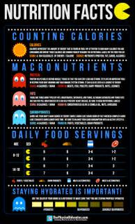 Infographics Nutrition Facts