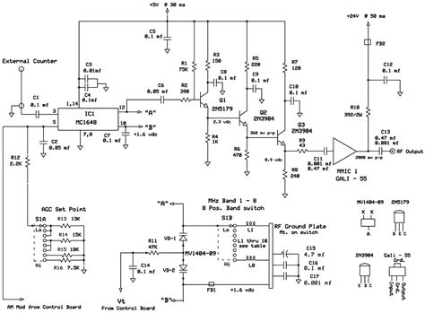 a 150 mhz rf signal generator for your test bench nuts volts magazine