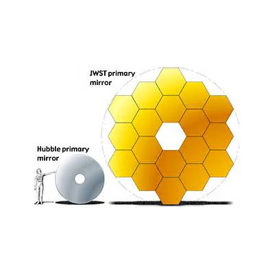 James Webb Space Telescope Had Primary Mirror Successfully Installed