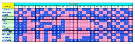 Cara Menggunakan Kalender Kehamilan Cina Catatan Bundaleony Kalender Konsepsi Cina