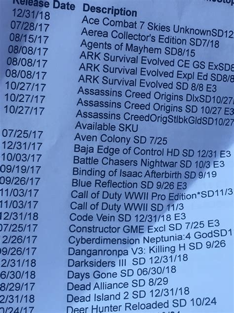 release date ab ps bindingofisaac