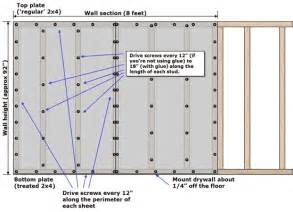 how to hang drywall a step by step guide this step by