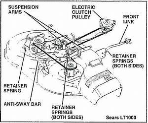 Craftsman Lawn Mower Deck Parts Diagram Model 247 288843