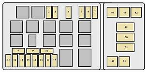 2000 Toyotum Land Cruiser Fuse Box Diagram