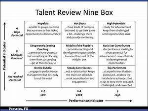 repix like view pic With talent mapping template