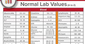 Normal Lab Values Chart  Important Lab Values From A To Z