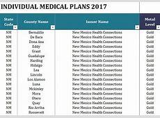 2017 State Health Insurance Plans North Dakota – New