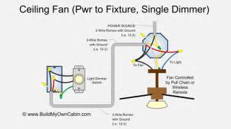 wiring ceiling fans lighting and ceiling fans