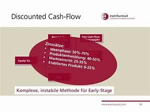 Cash Flow Berechnen : kaufpreisermittlung bei m a gesch ften unternehmensbewertung beim ex ~ Themetempest.com Abrechnung