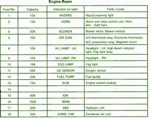 99 Isuzu Rodeo Ls Underhood Fuse Box Diagram  U2013 Auto Fuse