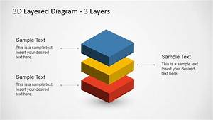 3 Levels 3d Layered Diagram For Powerpoint