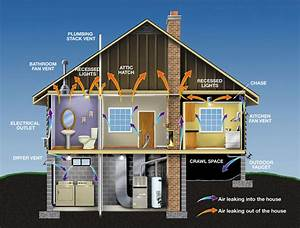 excellence by design homes zero energy home plans With designing an energy efficient home