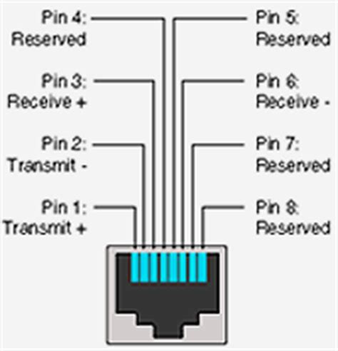 Category 5 Wiring Standard by Cat5 Cat5e Cat6 Cat7 And Cat7a Information