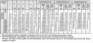 Fahrradkette Berechnen : kettentriebe bs wiki wissen teilen ~ Themetempest.com Abrechnung
