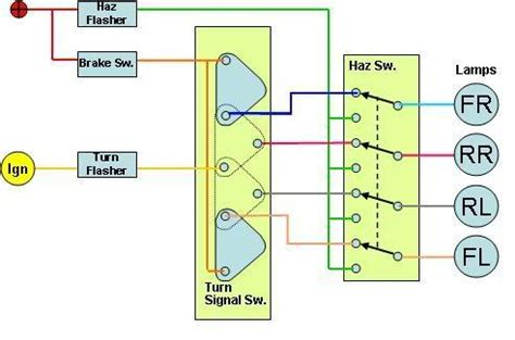 Emergency Flasher Switch Mustang Forums Stangnet