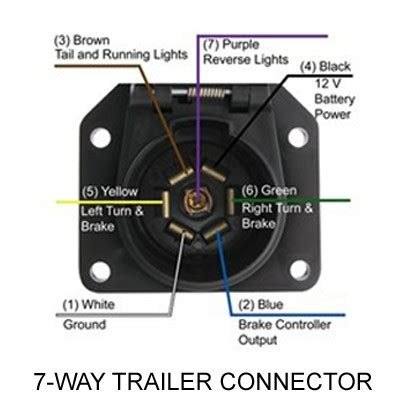 ford f 350 7 way trailer wiring diagram exle 91 ford f 350 trailer wiring diagram 91 free engine