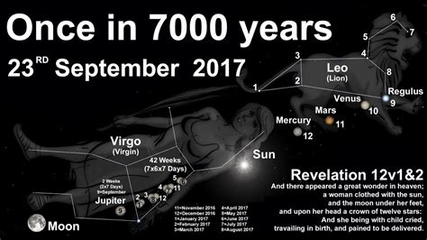 rare   revelation  heavenly sign  september