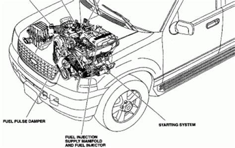 diagram  starter    ford explorer fixya